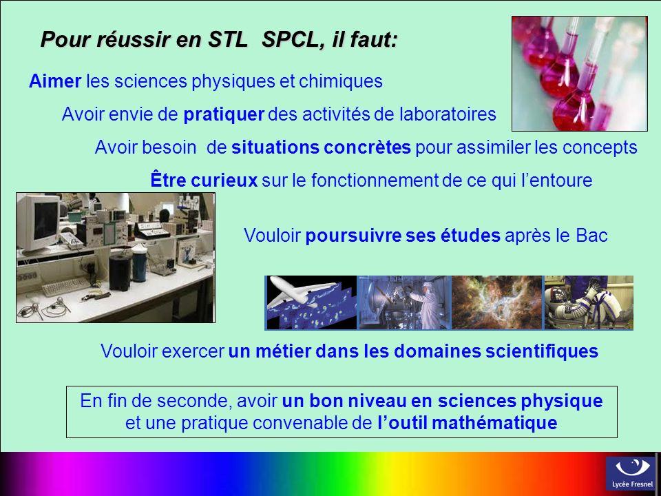 Pour réussir en STL SPCL, il faut: Aimer les sciences physiques et chimiques Être curieux sur le fonctionnement de ce qui lentoure Vouloir poursuivre