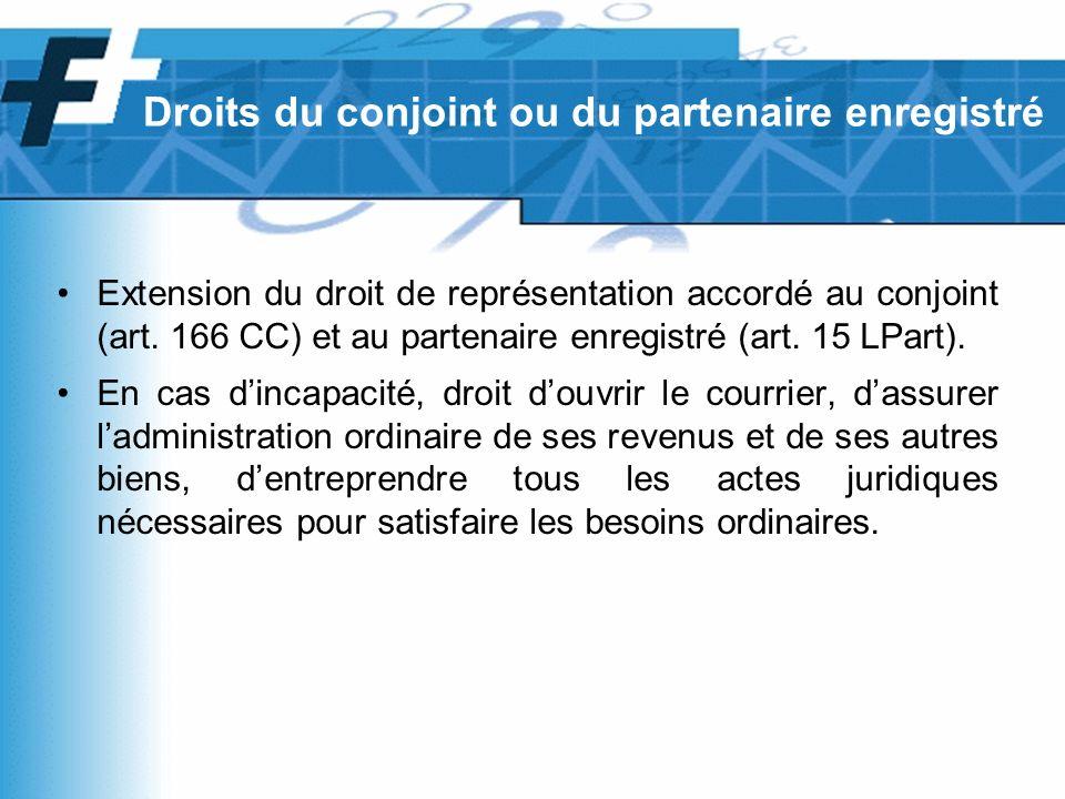 Extension du droit de représentation accordé au conjoint (art.
