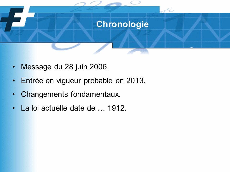 Chronologie Message du 28 juin 2006. Entrée en vigueur probable en 2013.