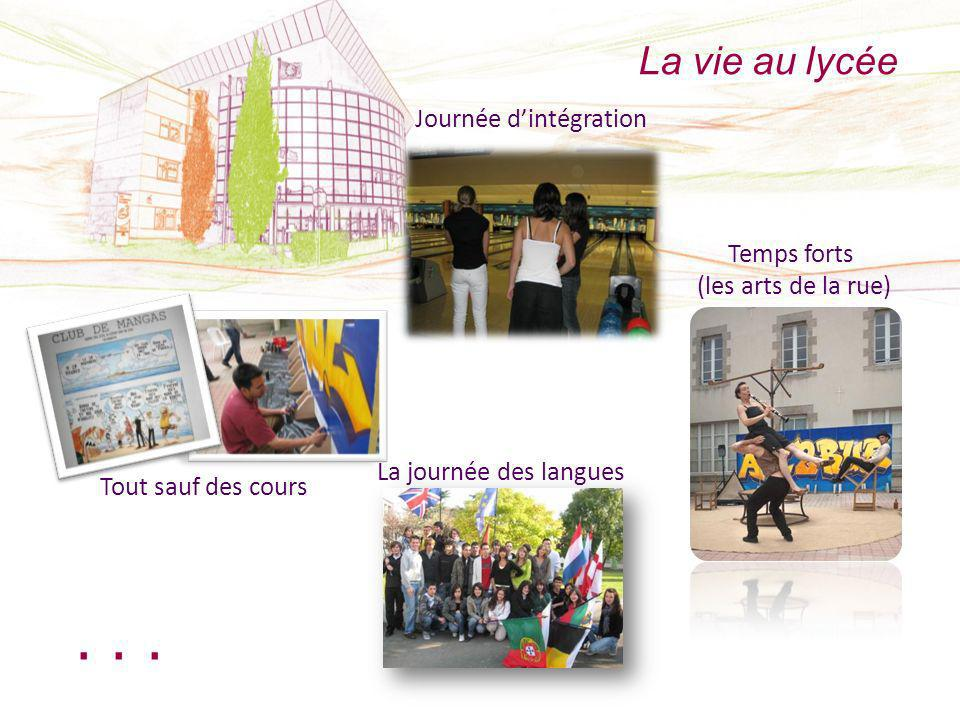 La vie au lycée La journée des langues Temps forts (les arts de la rue) Tout sauf des cours Journée dintégration...