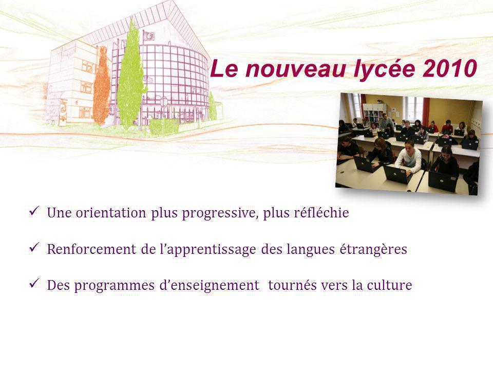 Le nouveau lycée 2010 Une orientation plus progressive, plus réfléchie Renforcement de lapprentissage des langues étrangères Des programmes denseignement tournés vers la culture