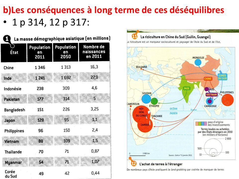 b)Les conséquences à long terme de ces déséquilibres 1 p 314, 12 p 317: