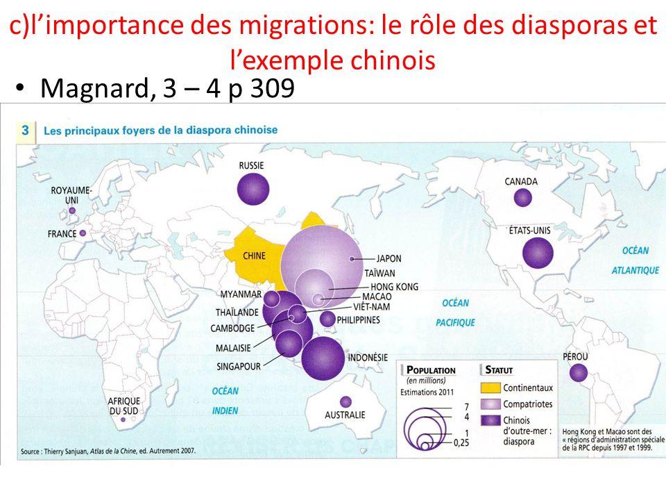 c)limportance des migrations: le rôle des diasporas et lexemple chinois Magnard, 3 – 4 p 309