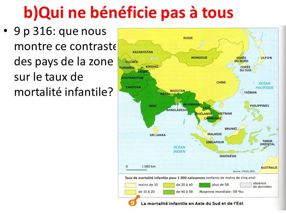 b)Qui ne bénéficie pas à tous 9 p 316: que nous montre ce contraste des pays de la zone sur le taux de mortalité infantile?