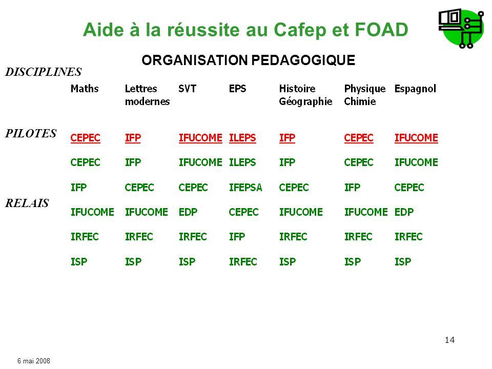 14 Aide à la réussite au Cafep et FOAD ORGANISATION PEDAGOGIQUE PILOTES RELAIS DISCIPLINES 6 mai 2008