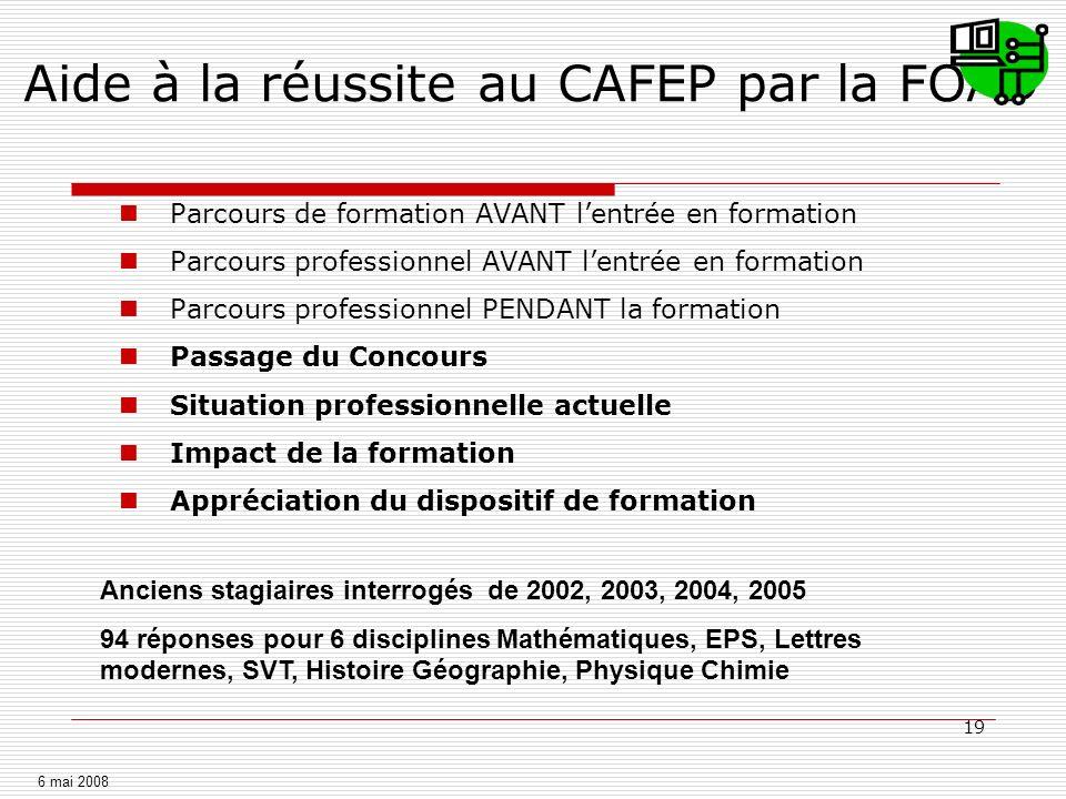 19 Aide à la réussite au CAFEP par la FOAD Parcours de formation AVANT lentrée en formation Parcours professionnel AVANT lentrée en formation Parcours