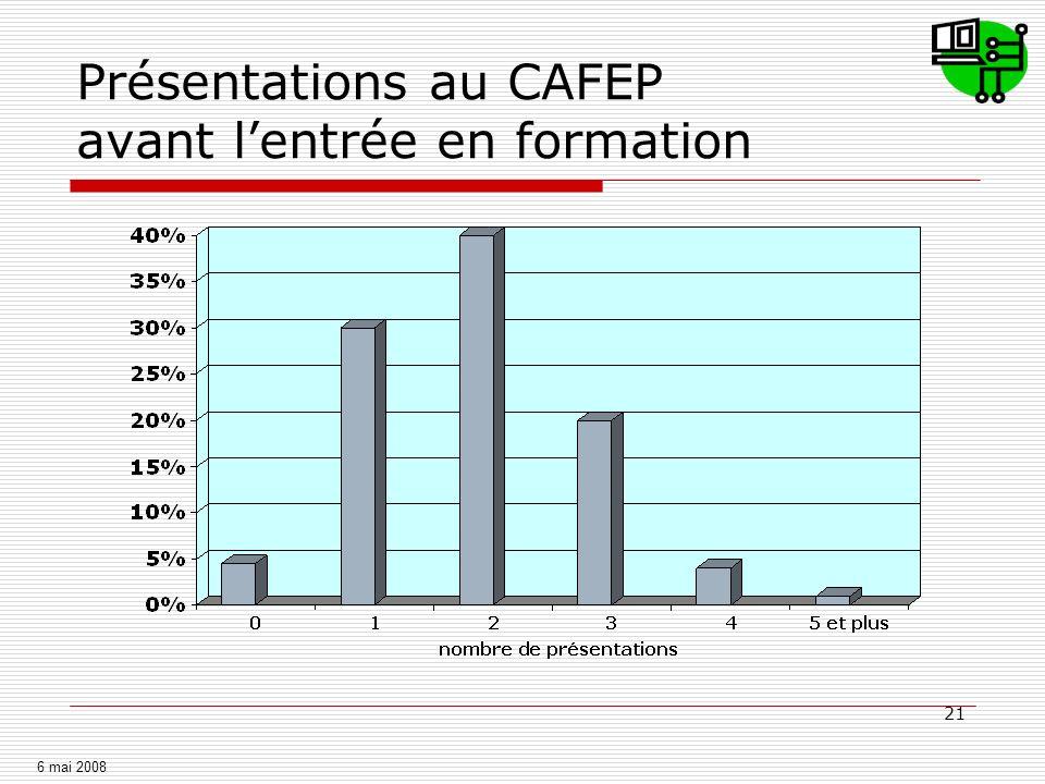 21 Présentations au CAFEP avant lentrée en formation 6 mai 2008