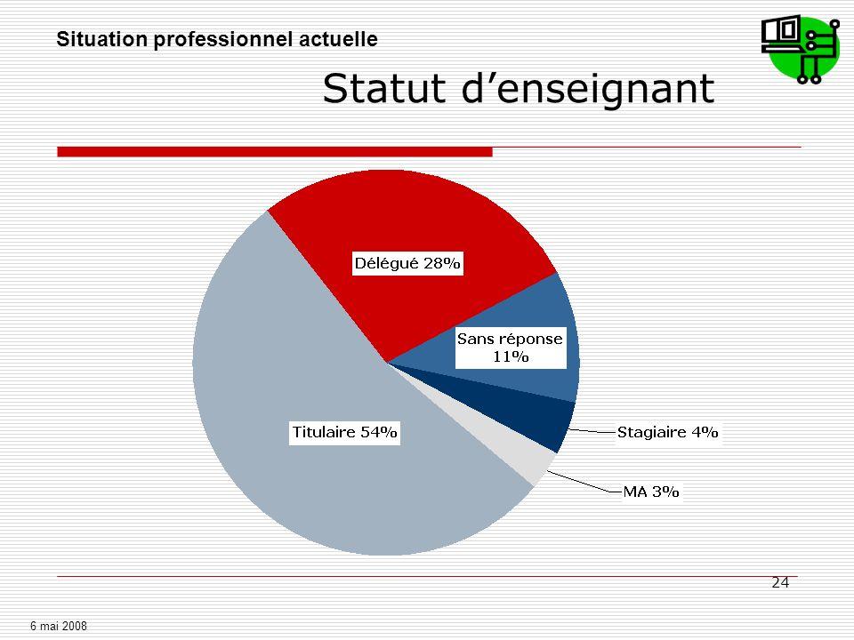24 Statut denseignant Situation professionnel actuelle 6 mai 2008