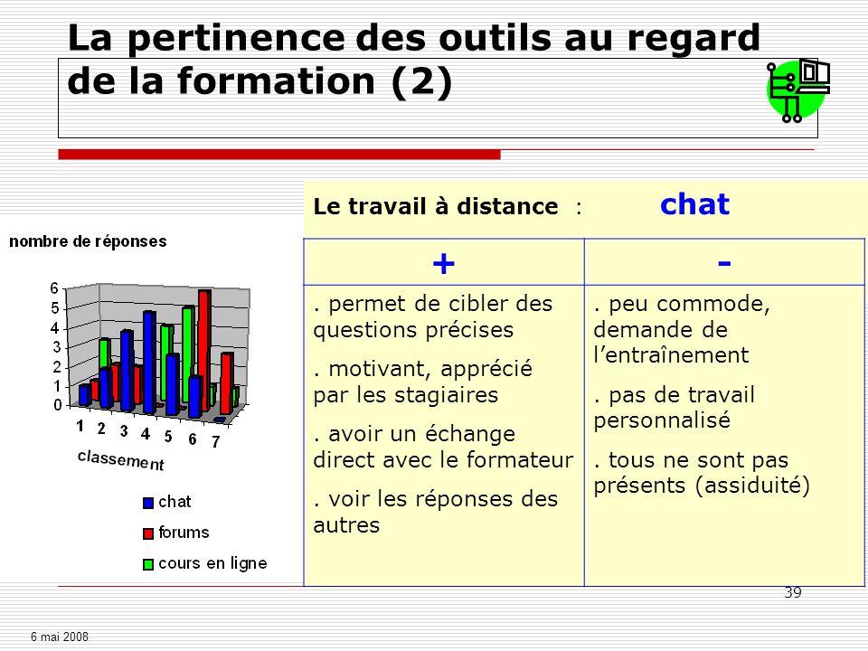 39 Le travail à distance : chat +-. permet de cibler des questions précises. motivant, apprécié par les stagiaires. avoir un échange direct avec le fo