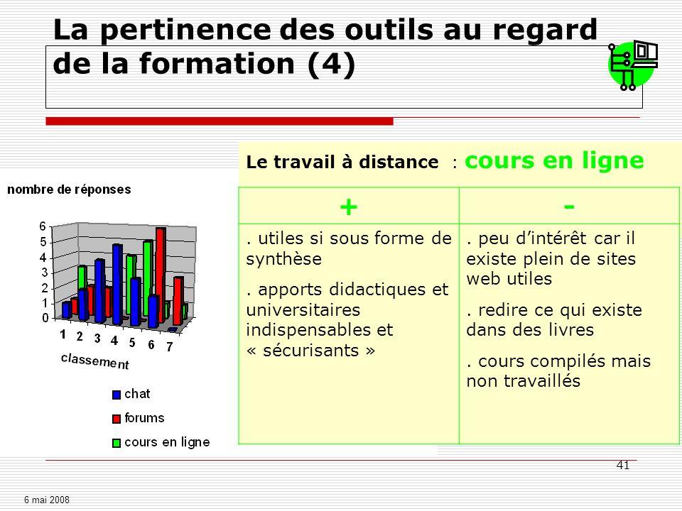 41 Le travail à distance : cours en ligne +-. utiles si sous forme de synthèse. apports didactiques et universitaires indispensables et « sécurisants