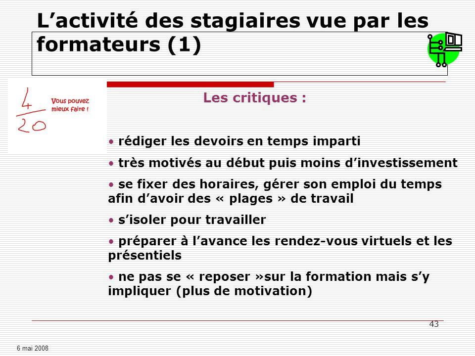 43 Lactivité des stagiaires vue par les formateurs (1) Les critiques : rédiger les devoirs en temps imparti très motivés au début puis moins dinvestis