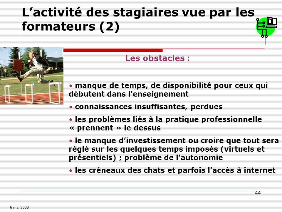 44 Lactivité des stagiaires vue par les formateurs (2) Les obstacles : manque de temps, de disponibilité pour ceux qui débutent dans lenseignement con