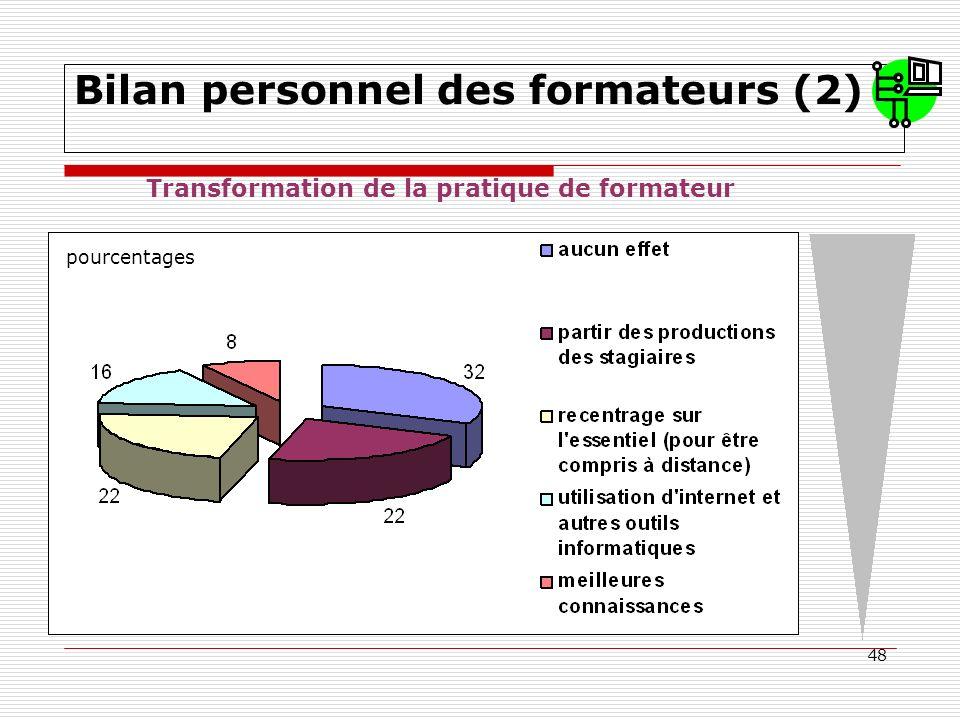 48 Bilan personnel des formateurs (2) Transformation de la pratique de formateur pourcentages