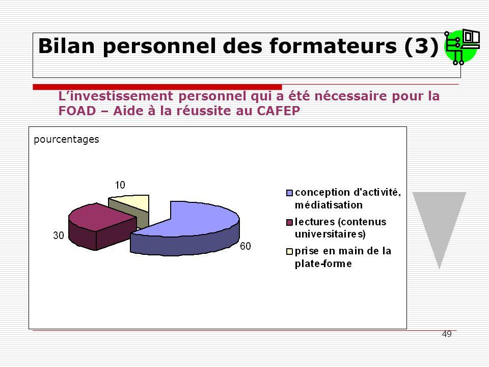 49 Bilan personnel des formateurs (3) Linvestissement personnel qui a été nécessaire pour la FOAD – Aide à la réussite au CAFEP pourcentages