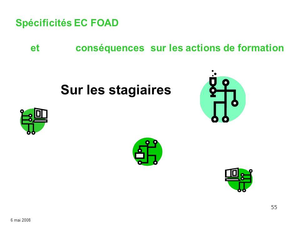 55 6 mai 2008 Sur les stagiaires Spécificités EC FOAD etconséquences sur les actions de formation