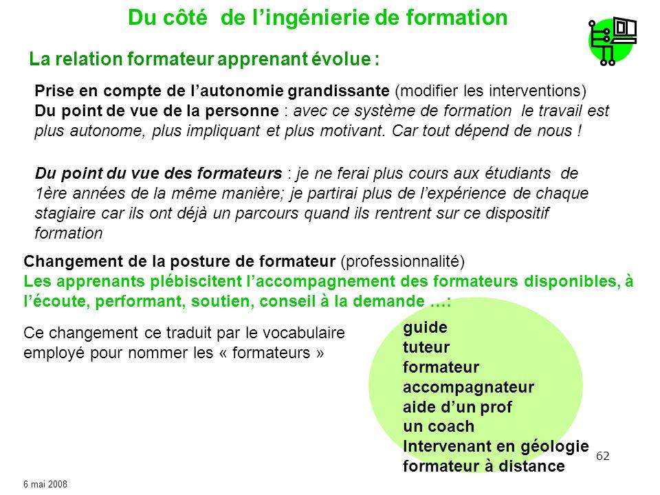 62 6 mai 2008 Du côté de lingénierie de formation La relation formateur apprenant évolue : Changement de la posture de formateur (professionnalité) Le