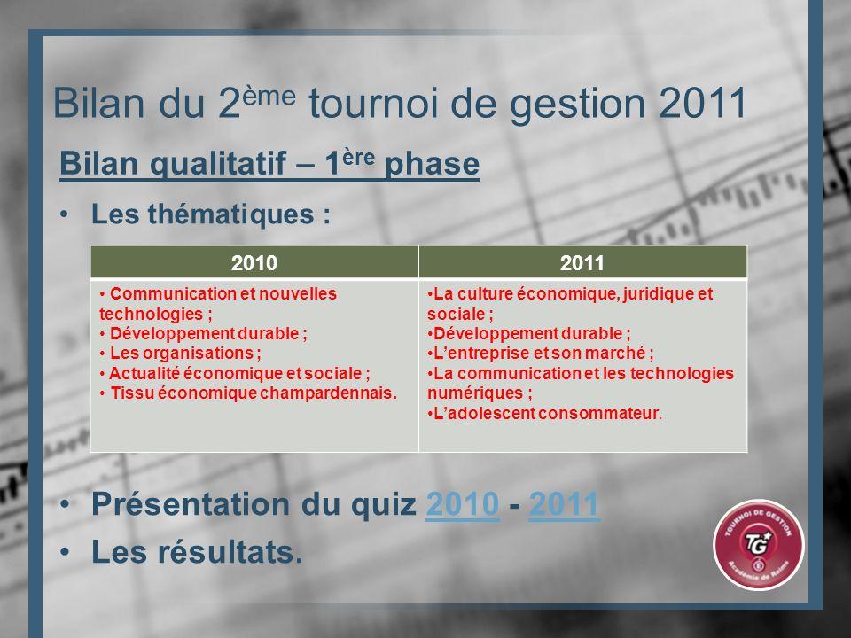 Bilan du 2 ème tournoi de gestion 2011 Les thématiques : Présentation du quiz 2010 - 201120102011 Les résultats.