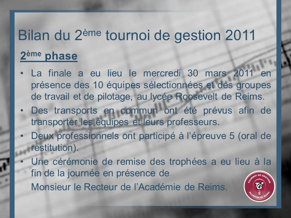 Bilan du 2 ème tournoi de gestion 2011 La finale a eu lieu le mercredi 30 mars 2011 en présence des 10 équipes sélectionnées et des groupes de travail et de pilotage, au lycée Roosevelt de Reims.