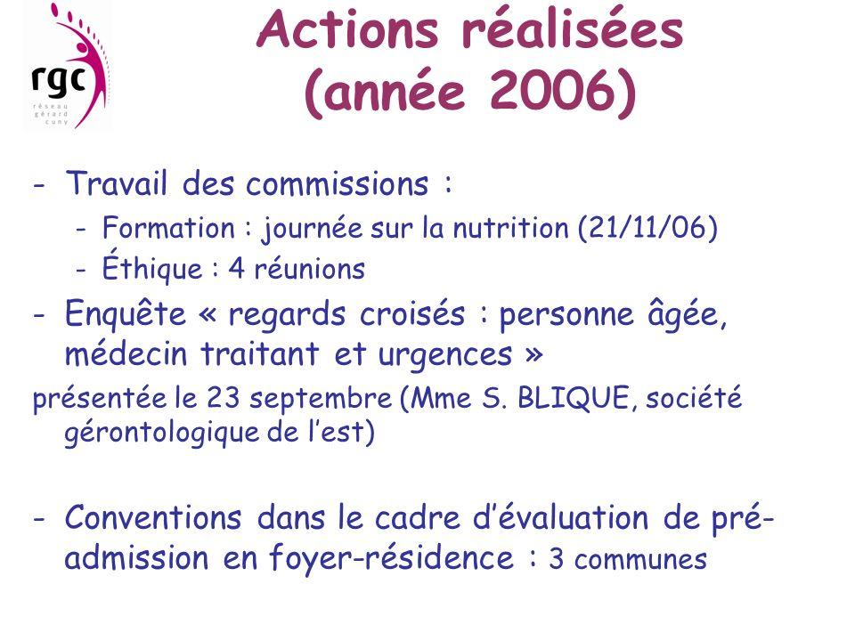 Actions réalisées (année 2006) -Travail des commissions : -Formation : journée sur la nutrition (21/11/06) -Éthique : 4 réunions -Enquête « regards cr