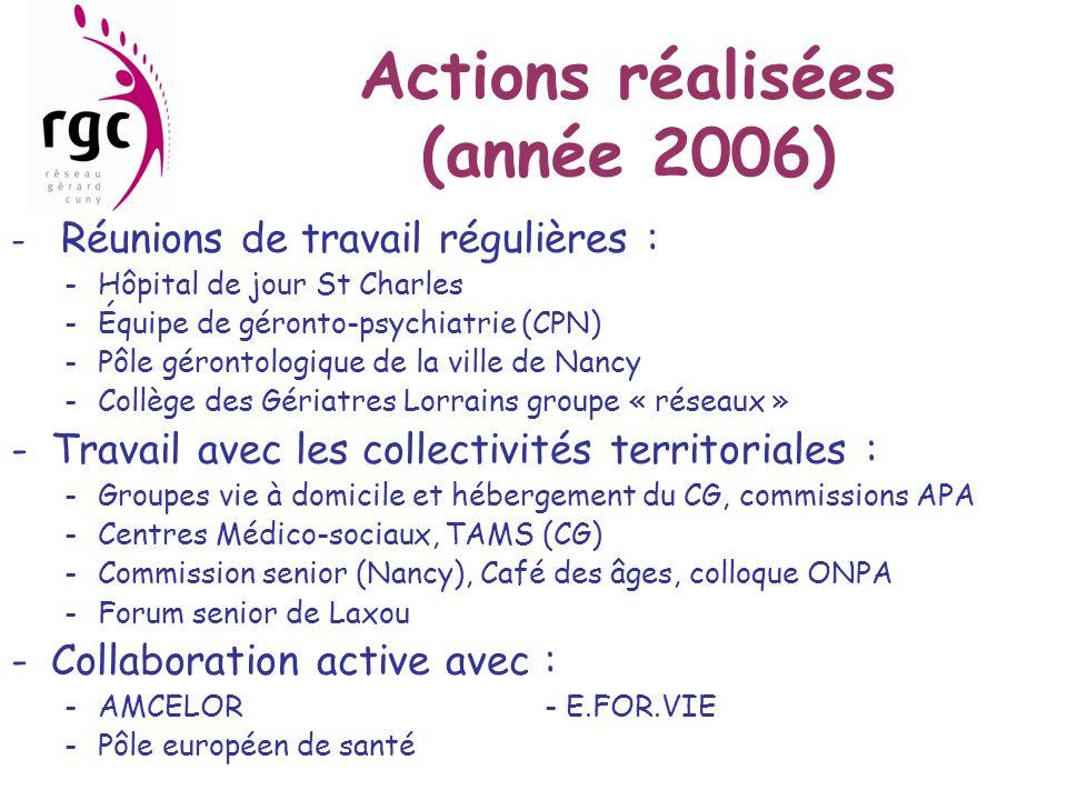 Actions réalisées (année 2006) - Réunions de travail régulières : -Hôpital de jour St Charles -Équipe de géronto-psychiatrie (CPN) -Pôle gérontologiqu