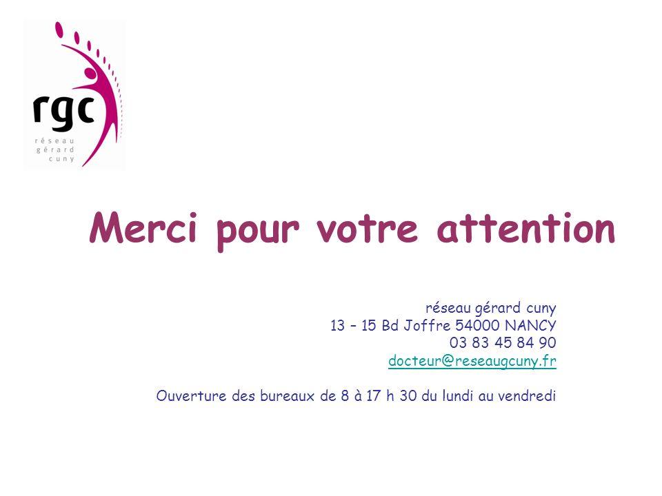 Merci pour votre attention réseau gérard cuny 13 – 15 Bd Joffre 54000 NANCY 03 83 45 84 90 docteur@reseaugcuny.fr Ouverture des bureaux de 8 à 17 h 30
