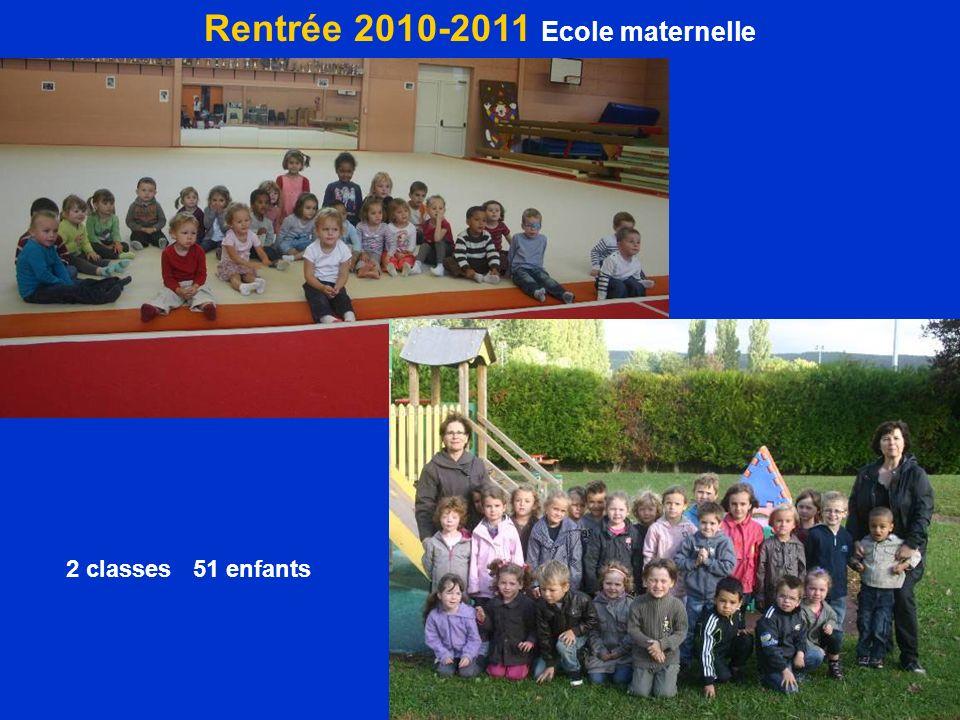 Rentrée 2010-2011 Ecole maternelle 2 classes 51 enfants