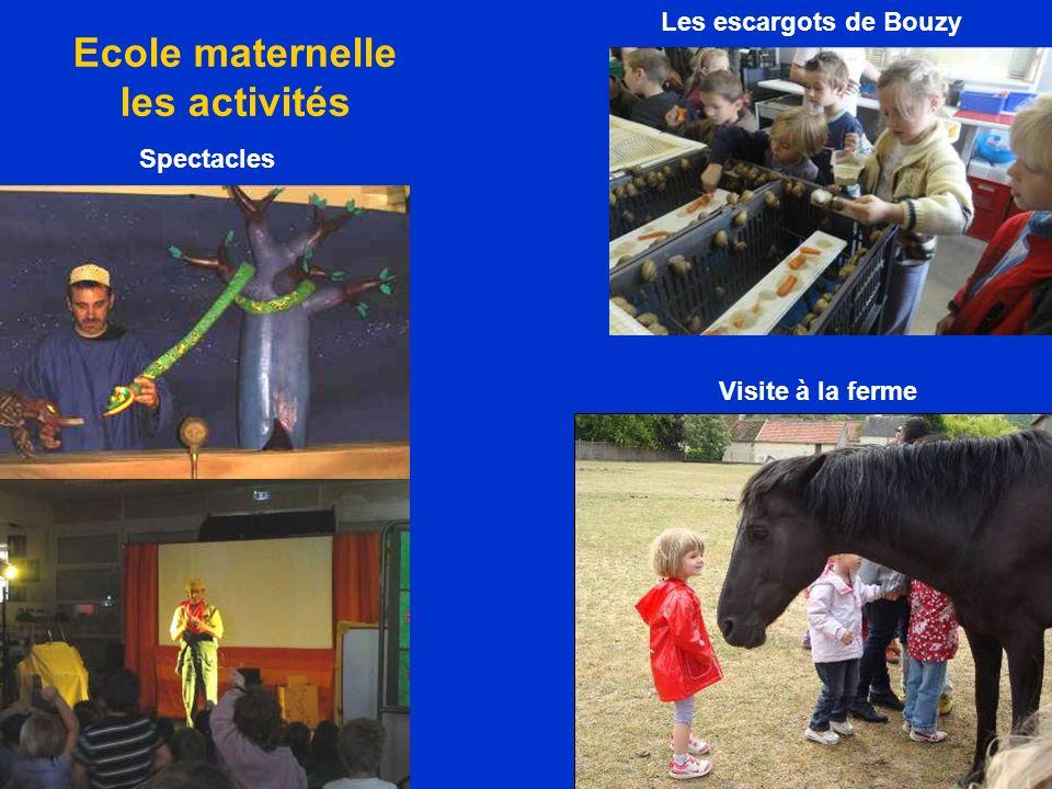 Spectacles Les escargots de Bouzy Visite à la ferme Ecole maternelle les activités
