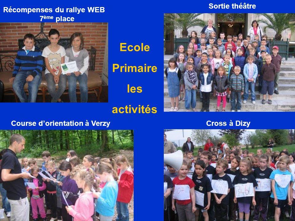 Ecole Primaire les activités Sortie théâtre Cross à DizyCourse dorientation à Verzy Récompenses du rallye WEB 7 ème place