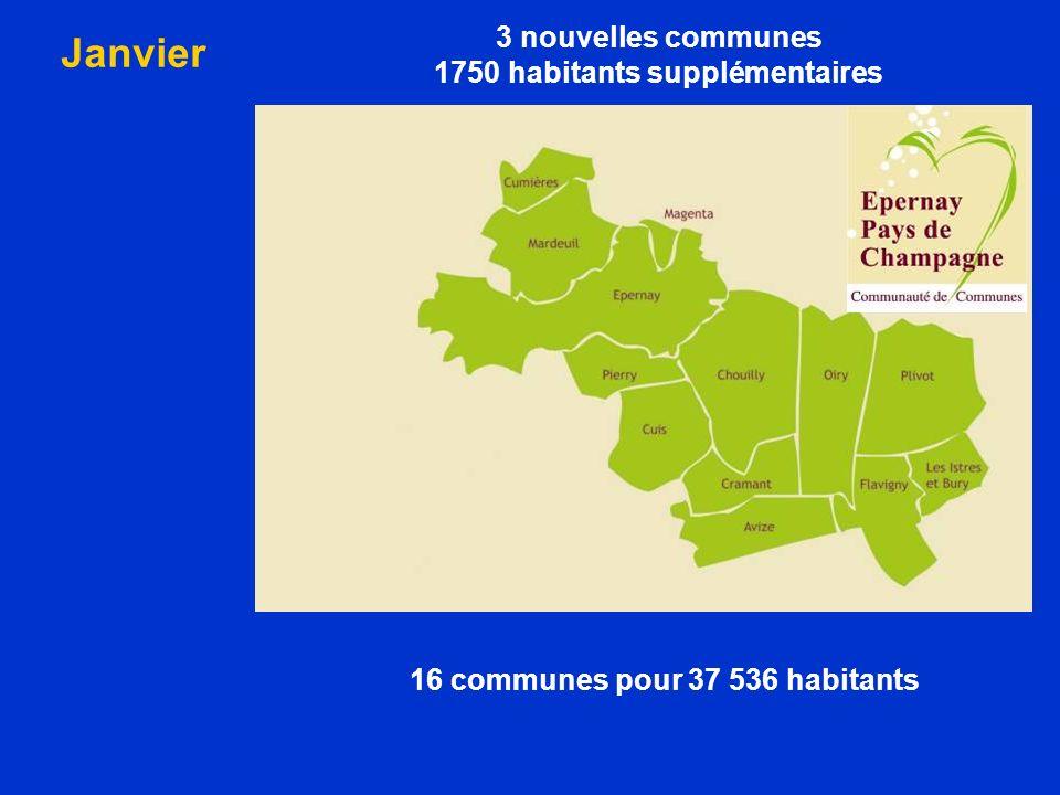 16 communes pour 37 536 habitants 3 nouvelles communes 1750 habitants supplémentaires Janvier
