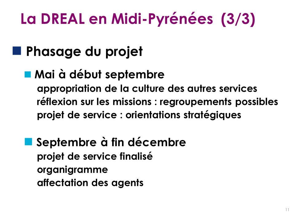 11 Phasage du projet Mai à début septembre appropriation de la culture des autres services réflexion sur les missions : regroupements possibles projet