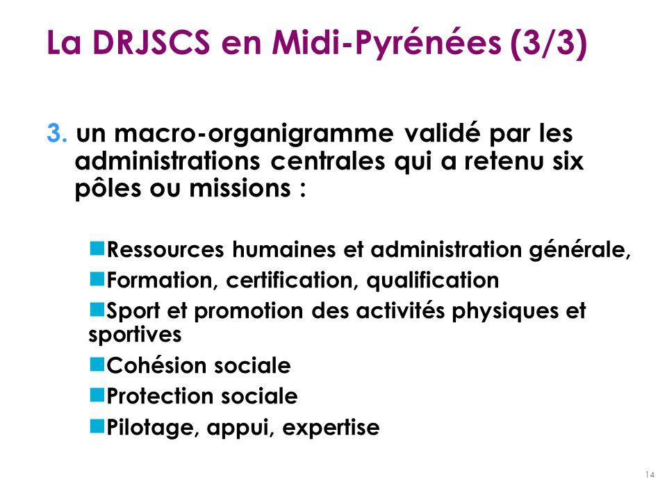 14 La DRJSCS en Midi-Pyrénées (3/3) 3. un macro-organigramme validé par les administrations centrales qui a retenu six pôles ou missions : Ressources