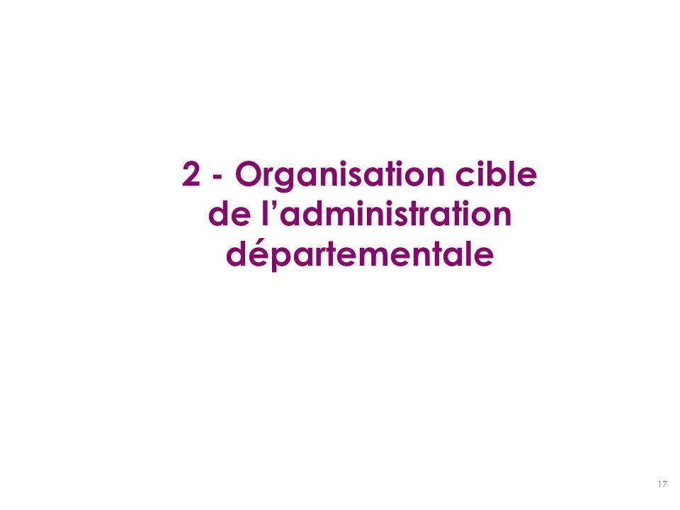 17 2 - Organisation cible de ladministration départementale