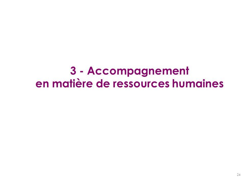 24 3 - Accompagnement en matière de ressources humaines