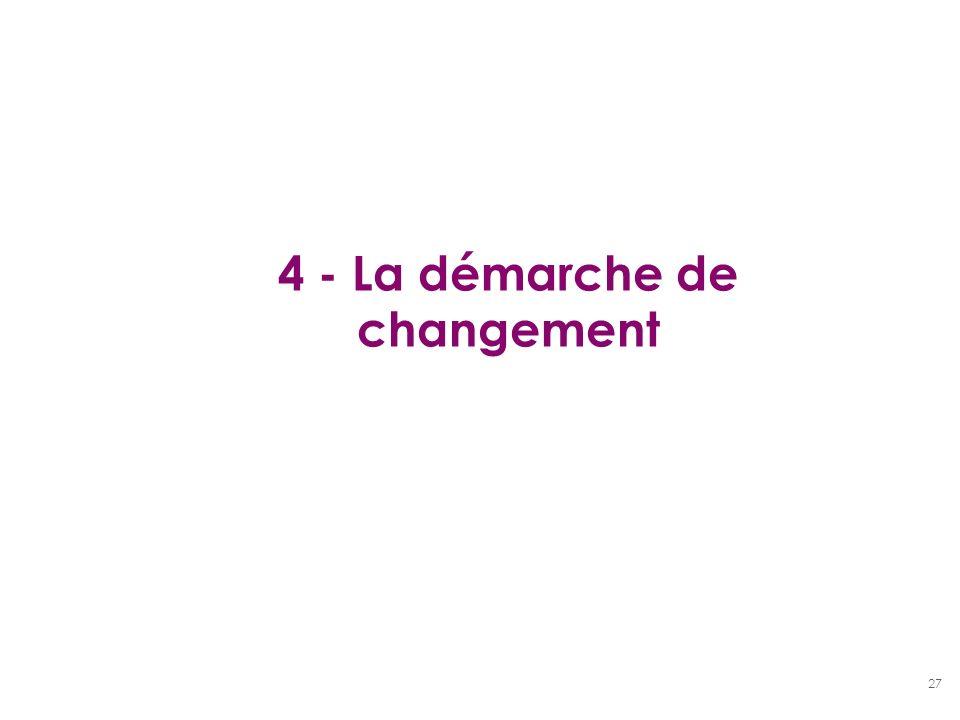 27 4 - La démarche de changement