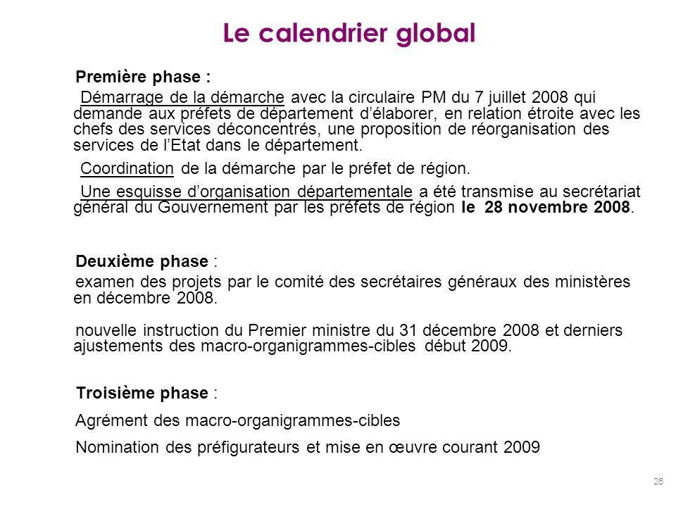 28 Le calendrier global Première phase : Démarrage de la démarche avec la circulaire PM du 7 juillet 2008 qui demande aux préfets de département délab