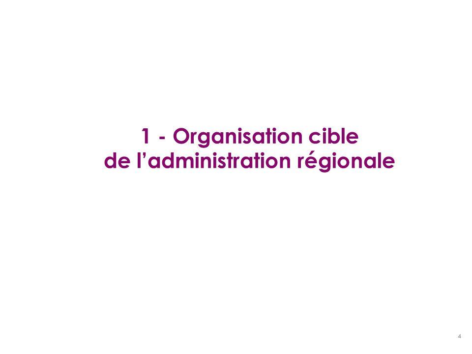 4 1 - Organisation cible de ladministration régionale