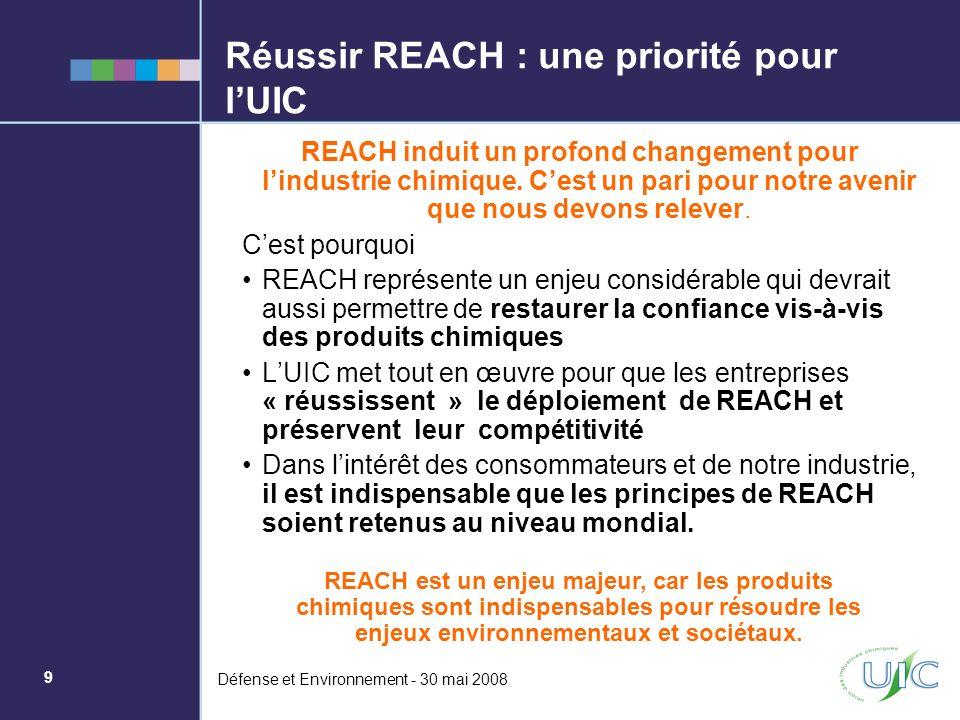 9 Défense et Environnement - 30 mai 2008 Réussir REACH : une priorité pour lUIC REACH induit un profond changement pour lindustrie chimique. Cest un p