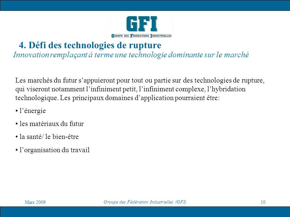 Mars 2009 Groupe des Fédération Industrielles (GFI) 10 4. Défi des technologies de rupture Innovation remplaçant à terme une technologie dominante sur
