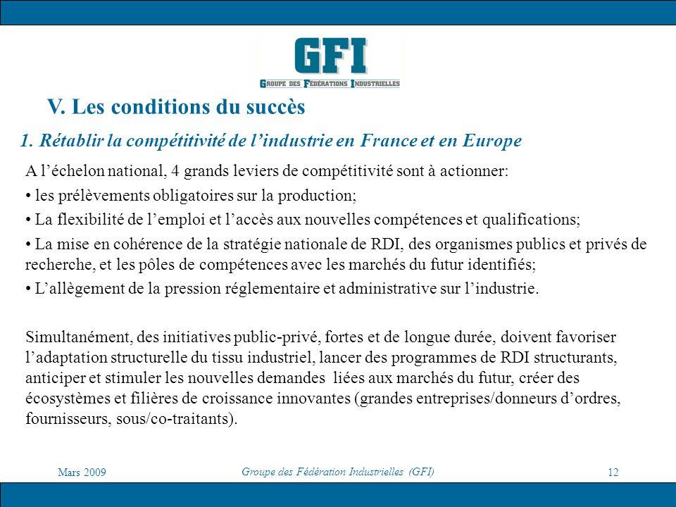 Mars 2009 Groupe des Fédération Industrielles (GFI) 12 1. Rétablir la compétitivité de lindustrie en France et en Europe A léchelon national, 4 grands