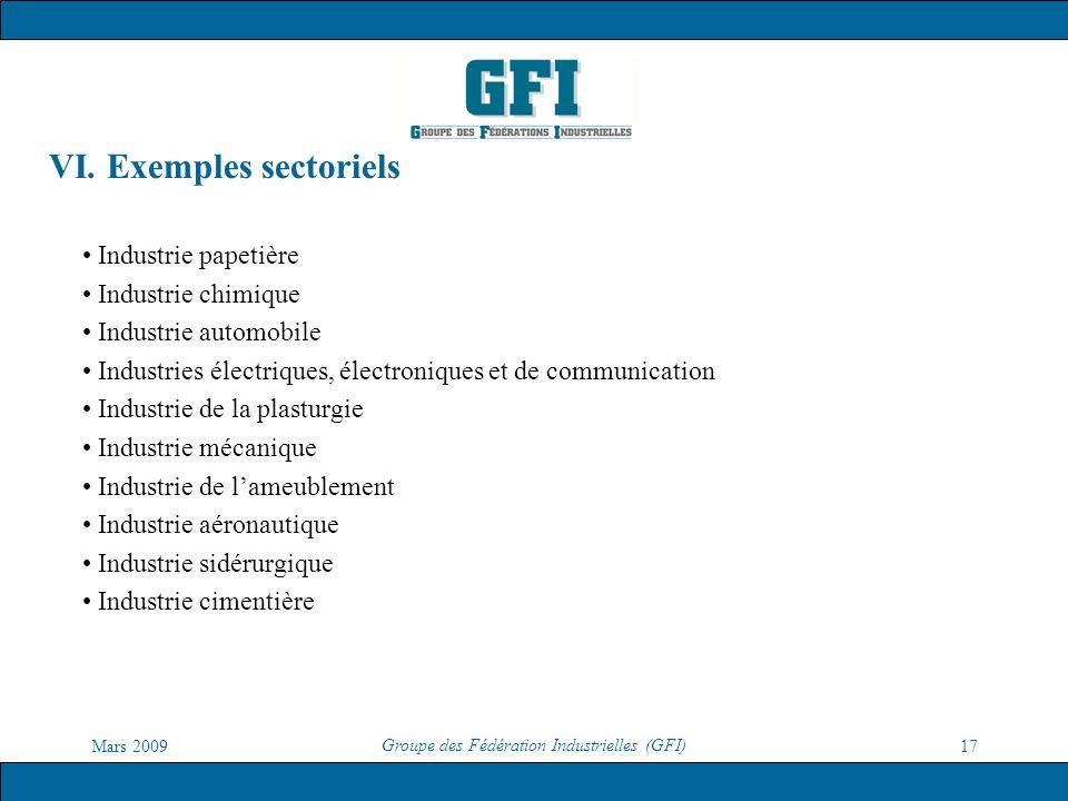 Mars 2009 Groupe des Fédération Industrielles (GFI) 17 VI. Exemples sectoriels Industrie papetière Industrie chimique Industrie automobile Industries
