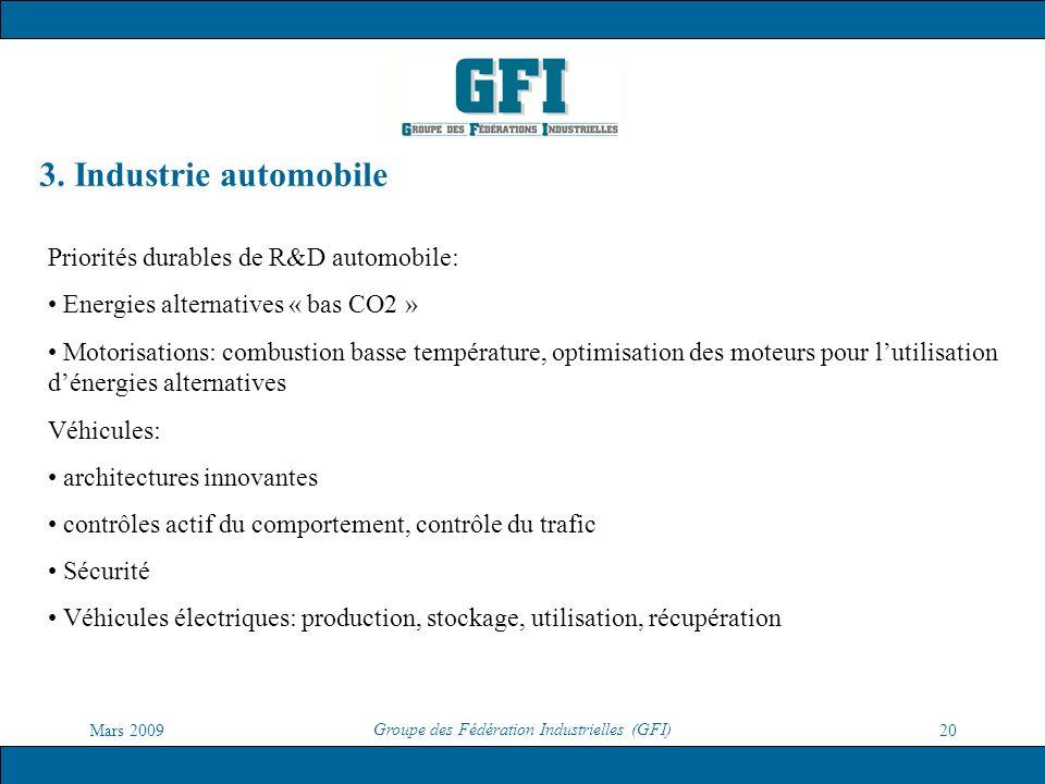 Mars 2009 Groupe des Fédération Industrielles (GFI) 20 3. Industrie automobile Priorités durables de R&D automobile: Energies alternatives « bas CO2 »