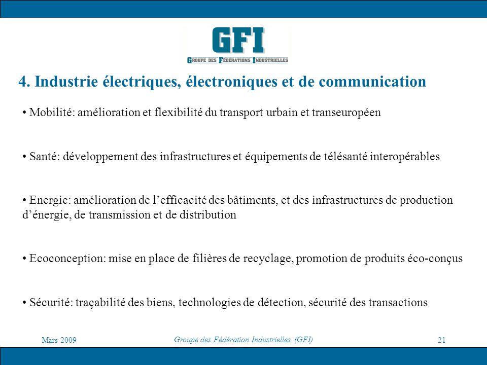 Mars 2009 Groupe des Fédération Industrielles (GFI) 21 4. Industrie électriques, électroniques et de communication Mobilité: amélioration et flexibili