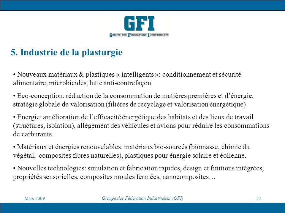 Mars 2009 Groupe des Fédération Industrielles (GFI) 22 5. Industrie de la plasturgie Nouveaux matériaux & plastiques « intelligents »: conditionnement