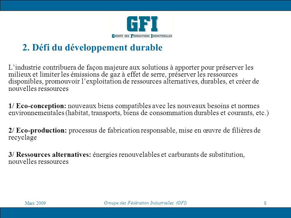 Mars 2009 Groupe des Fédération Industrielles (GFI) 8 2. Défi du développement durable Lindustrie contribuera de façon majeure aux solutions à apporte