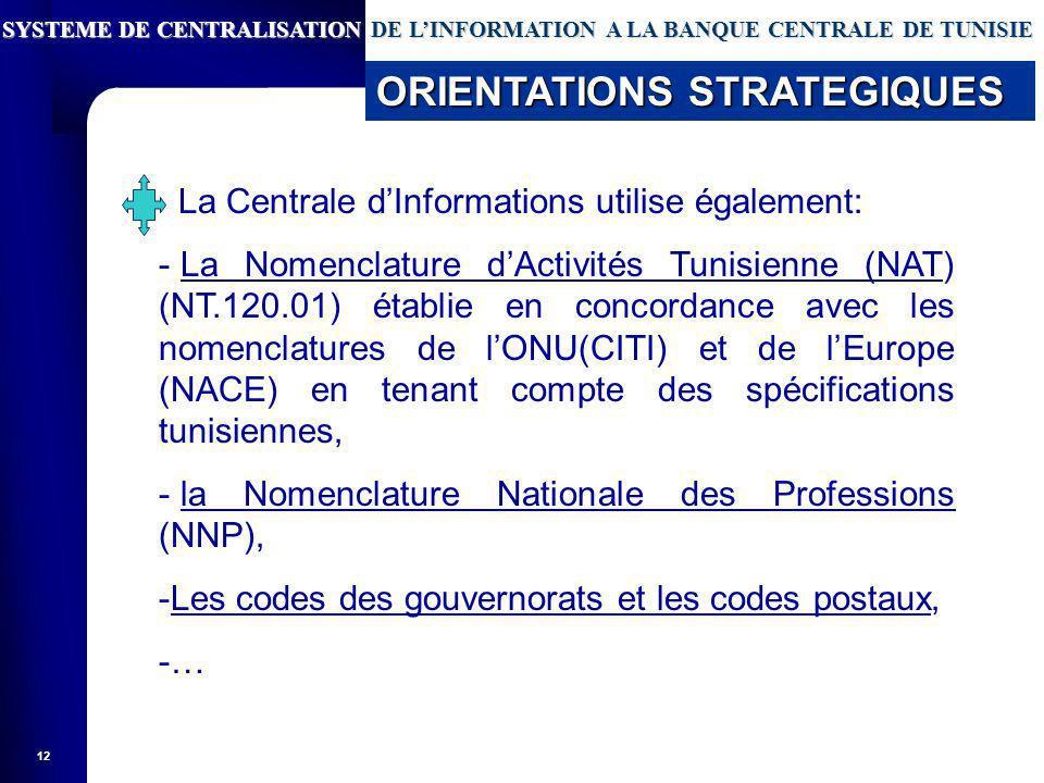12 La Centrale dInformations utilise également: - La Nomenclature dActivités Tunisienne (NAT) (NT.120.01) établie en concordance avec les nomenclatures de lONU(CITI) et de lEurope (NACE) en tenant compte des spécifications tunisiennes, - la Nomenclature Nationale des Professions (NNP), -Les codes des gouvernorats et les codes postaux, -… SYSTEME DE CENTRALISATION DE LINFORMATION A LA BANQUE CENTRALE DE TUNISIE ORIENTATIONS STRATEGIQUES