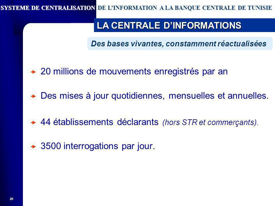 20 Des bases vivantes, constamment réactualisées 20 millions de mouvements enregistrés par an Des mises à jour quotidiennes, mensuelles et annuelles.