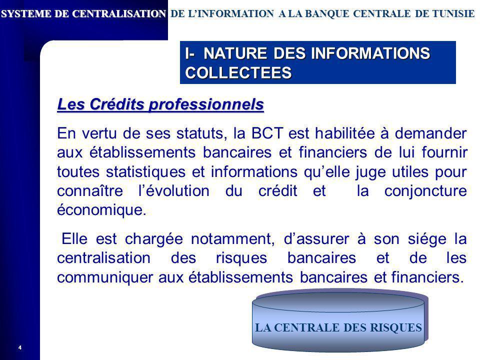 4 Les Crédits professionnels Les Crédits professionnels En vertu de ses statuts, la BCT est habilitée à demander aux établissements bancaires et financiers de lui fournir toutes statistiques et informations quelle juge utiles pour connaître lévolution du crédit et la conjoncture économique.