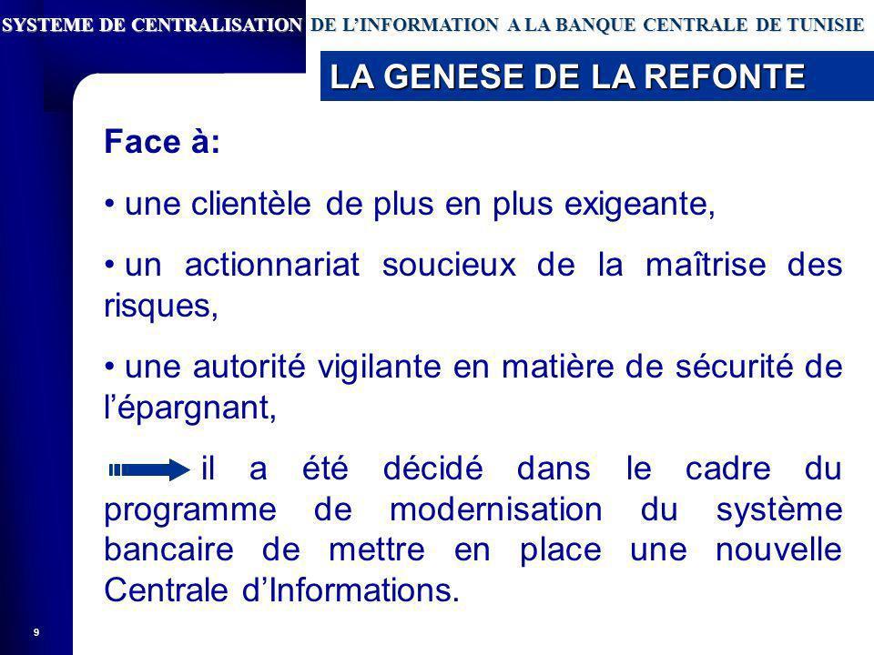 9 Face à: une clientèle de plus en plus exigeante, un actionnariat soucieux de la maîtrise des risques, une autorité vigilante en matière de sécurité de lépargnant, il a été décidé dans le cadre du programme de modernisation du système bancaire de mettre en place une nouvelle Centrale dInformations.