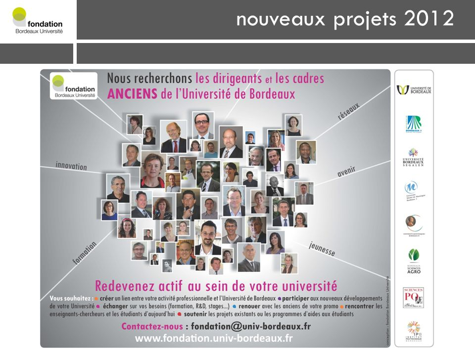 nouveaux projets 2012 fonds d'amorçage Groupe d'impulsion alumni