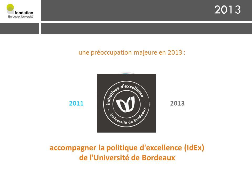 2013 accompagner la politique d'excellence (IdEx) de l'Université de Bordeaux une préoccupation majeure en 2013 : 20112013